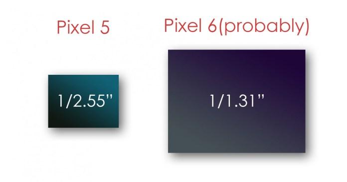Pixel 6: Πόσο μεγαλύτερο αισθητήρα έχει σε σχέση με το Pixel 5