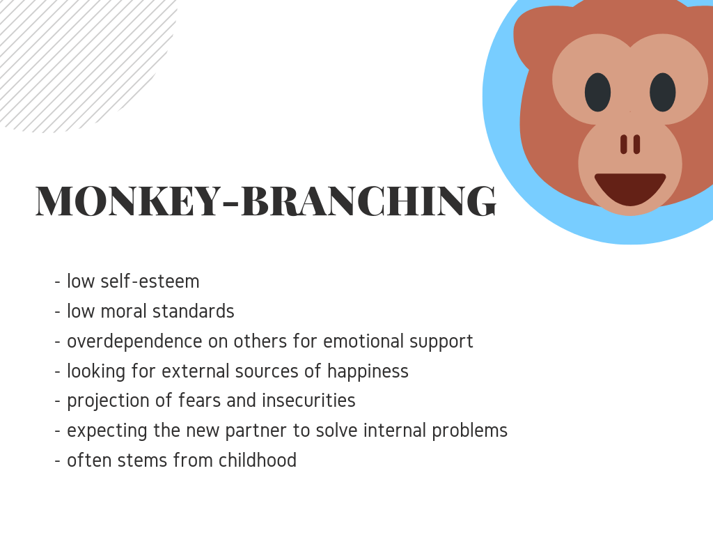 a monkey-branching relationship