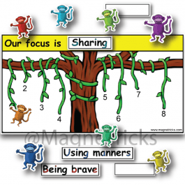 Monkeys Magnetic Reward Chart