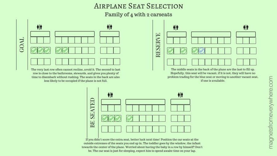Airplane Seat Selection