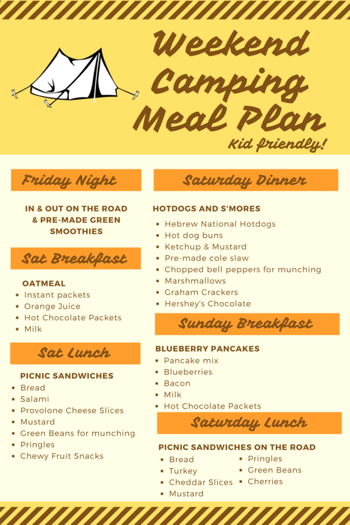 Camping Meal Plan and Grocery List