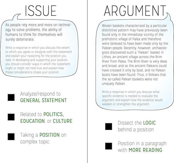 50 Essay Topics. Controversial Debate Topics & Big Issues | Debate ...