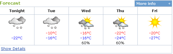 Calgary Weather Forecast