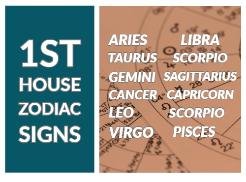 1st House Astrology in various Zodiac Signs | Signs & Houses