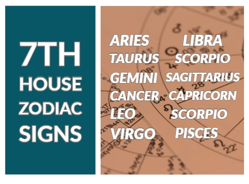 7th House Astrology in Zodiac Signs | All 1st to 12th signs