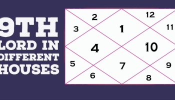 9th House Astrology in Zodiac Signs | All 1st to 12th signs