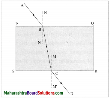 Maharashtra Board Class 10 Science Solutions Part 1 Chapter 6 Refraction of Light 15