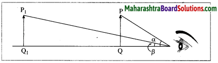 Maharashtra Board Class 10 Science Solutions Part 1 Chapter 7 Lenses 52
