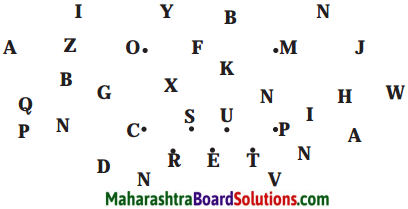 Maharashtra Board Class 10 English Solutions Unit 2.3 Connecting the Dots 1