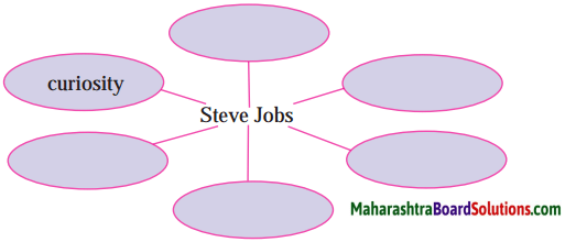 Maharashtra Board Class 10 English Solutions Unit 2.3 Connecting the Dots 4