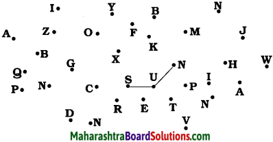 Maharashtra Board Class 10 English Solutions Unit 2.3 Connecting the Dots 6
