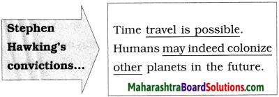 Maharashtra Board Class 10 English Solutions Unit 3.3 Stephen Hawking 14