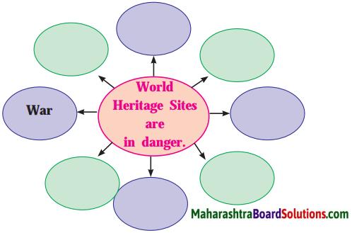 Maharashtra Board Class 10 English Solutions Unit 4.3 World Heritage 2