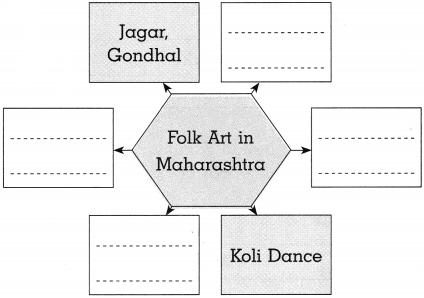 Maharashtra Board Class 10 History Solutions Chapter 4 History of Indian Arts 9