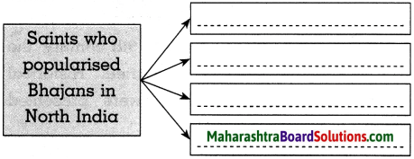 Maharashtra Board Class 10 History Solutions Chapter 6 Entertainment and History 7