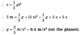Maharashtra Board Class 10 Science Solutions Part 1 Chapter 1 Gravitation 11