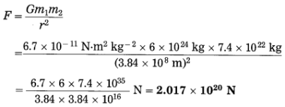 Maharashtra Board Class 10 Science Solutions Part 1 Chapter 1 Gravitation 14
