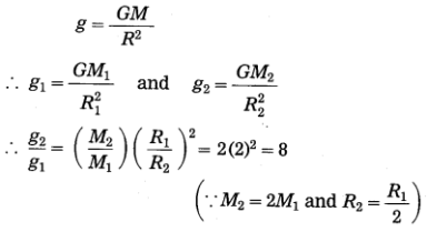 Maharashtra Board Class 10 Science Solutions Part 1 Chapter 1 Gravitation 16