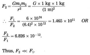Maharashtra Board Class 10 Science Solutions Part 1 Chapter 1 Gravitation 33