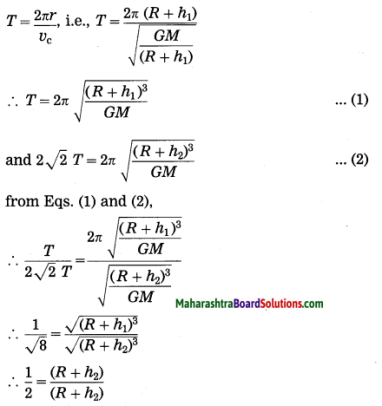 Maharashtra Board Class 10 Science Solutions Part 1 Chapter 10 Space Missions 12