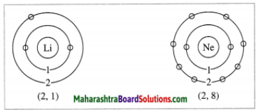 Maharashtra Board Class 10 Science Solutions Part 1 Chapter 2 Periodic Classification of Elements 8