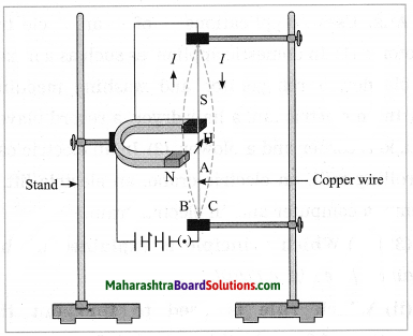 Maharashtra Board Class 10 Science Solutions Part 1 Chapter 4 Effects of Electric Current 24