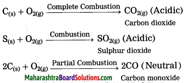 Maharashtra Board Class 10 Science Solutions Part 1 Chapter 8 Metallurgy 26