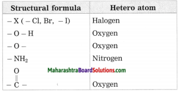 Maharashtra Board Class 10 Science Solutions Part 1 Chapter 9 Carbon Compounds 11