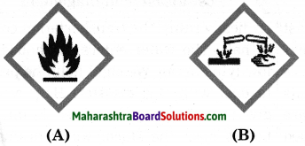 Maharashtra Board Class 10 Science Solutions Part 2 Chapter 10 Disaster Management 15
