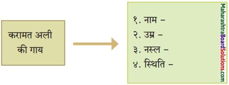 Maharashtra Board Class 10 Hindi Solutions Chapter 2 लक्ष्मी 3
