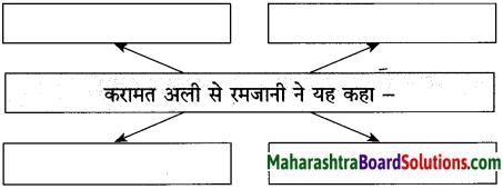 Maharashtra Board Class 10 Hindi Solutions Chapter 2 लक्ष्मी 31