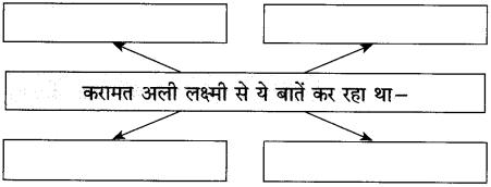 Maharashtra Board Class 10 Hindi Solutions Chapter 2 लक्ष्मी 43