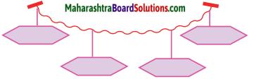 Maharashtra Board Class 10 Hindi Solutions Chapter 5 गोवा जैसा मैंने देखा 30