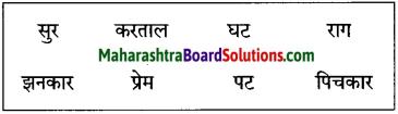 Maharashtra Board Class 10 Hindi Solutions Chapter 6 गिरिधर नागर 11