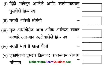 Maharashtra Board Class 10 Marathi Solutions Chapter 2 बोलतो मराठी… 7