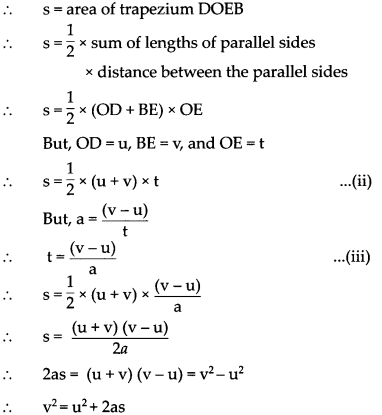 Maharashtra Board Class 9 Science Solutions Chapter 1 Laws of Motion 34