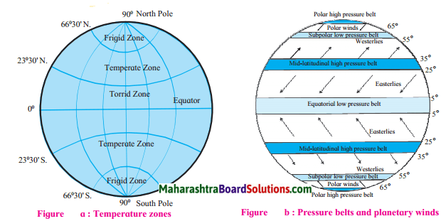 Maharashtra Board Class 7 Geography Solutions Chapter 4 Air Pressure 2