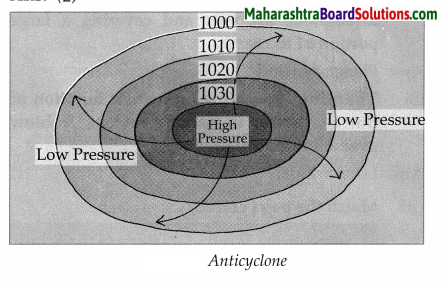 Maharashtra Board Class 7 Geography Solutions Chapter 5 Winds 4