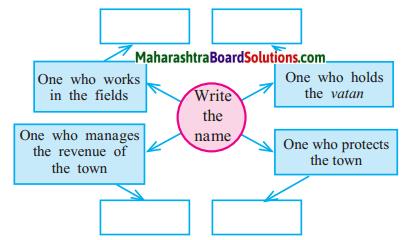 Maharashtra Board Class 7 History Solutions Chapter 13 Life of the People in Maharashtra 1