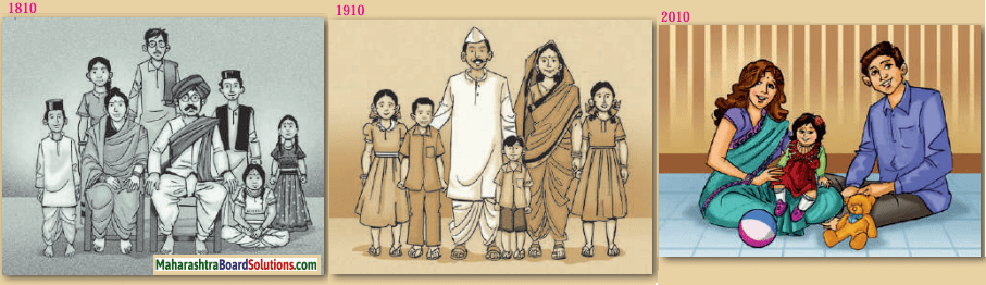 Maharashtra Board Class 8 Geography Solutions Chapter 7 Population 17
