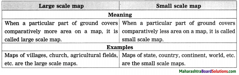 Maharashtra Board Class 8 Geography Solutions Chapter 9 Map Scale 4