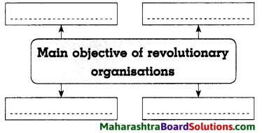 Maharashtra Board Class 8 History Solutions Chapter 10 Armed Revolutionary Movement 3