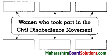 Maharashtra Board Class 8 History Solutions Chapter 8 Civil Disobedience Movement 3