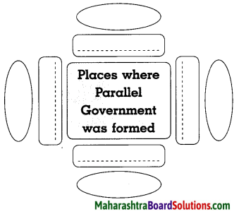 Maharashtra Board Class 8 History Solutions Chapter 9 Last Phase of Struggle for Independence 8