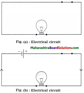 Maharashtra Board Class 8 Science Solutions Chapter 4 Current Electricity and Magnetism 7