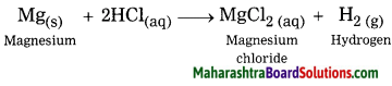Maharashtra Board Class 8 Science Solutions Chapter 7 Metals and Nonmetals 12