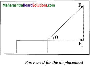 Maharashtra Board Class 9 Science Solutions Chapter 2 Work and Energy 21