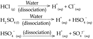 Maharashtra Board Class 9 Science Solutions Chapter 5 Acids, Bases and Salts 1