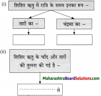Maharashtra Board Class 10 Hindi Solutions Chapter 11 समता की ओर 6