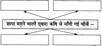 Maharashtra Board Class 10 Hindi Solutions Chapter 4 छापा 6